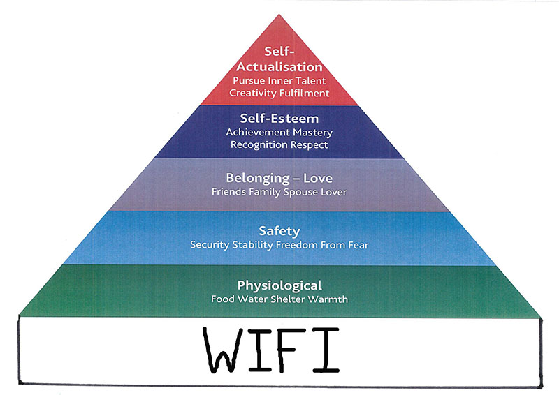 motivation theories maslows hierarchy A managerial point of view on the relationship between of maslow's hierarchy of  if two theories of motivation are applied together.
