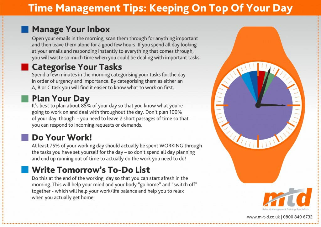 the importance of time management in life Does it seem like there's never enough time time management below are some of the many reasons why you may want to learn how to plan your everyday life and.